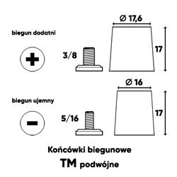 końcówki biegunowe TM.jpg