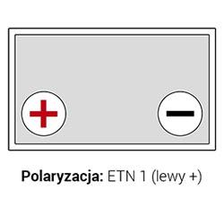 polaryzacja lewy plus
