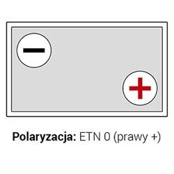 polaryzacja 0